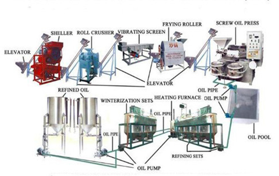 new design grape seed oil refining machinery for sale/vegetable oil refinery equipment price